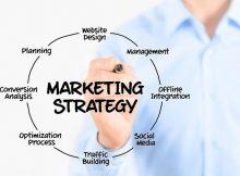 Chiến lược marketing trực tuyến: Những điều cần cân nhắc