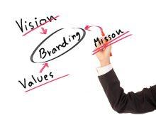 Chiến lược phát triển thương hiệu như thế nào thì hợp lý?