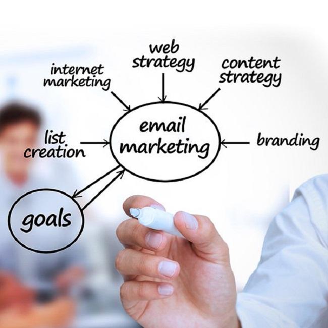 3 Câu hỏi cần giải quyết trước khi bắt đầu chiến dịch Email Marketing