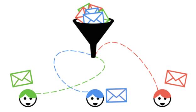 Cách thức và tiêu chí kết hợp giữa e-marketing và marketing truyền thống