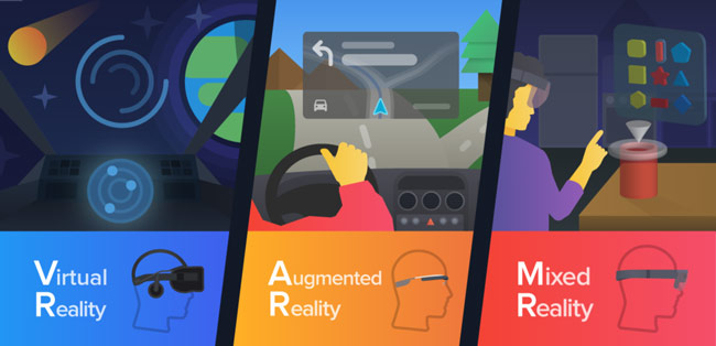 Thực tế ảo (VR) và Tương tác thực tế (VR).