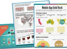 Top 10 công cụ tạo Infographic miễn phí tuyệt vời nhất (P.2)