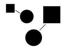 Ứng dụng nguyên tắc Gestalt vào thiết kế UX