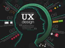 5 mẹo thiết kế UX ứng dụng thương mại điện tử thân thiện với người dùng hơn